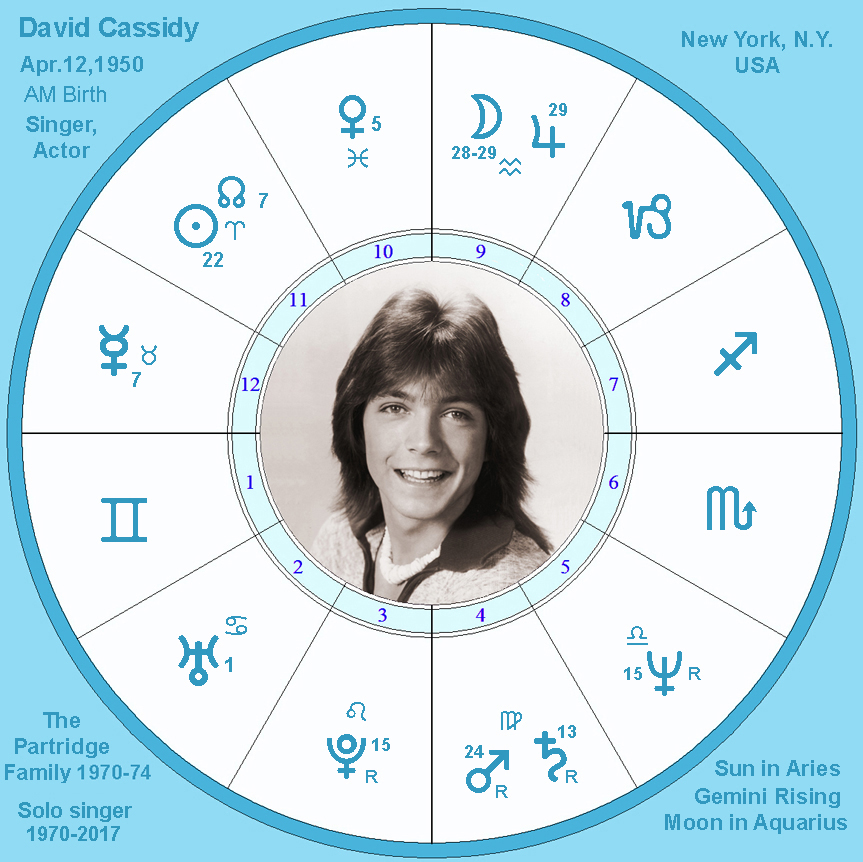 David Cassidy Whole Sign Chart